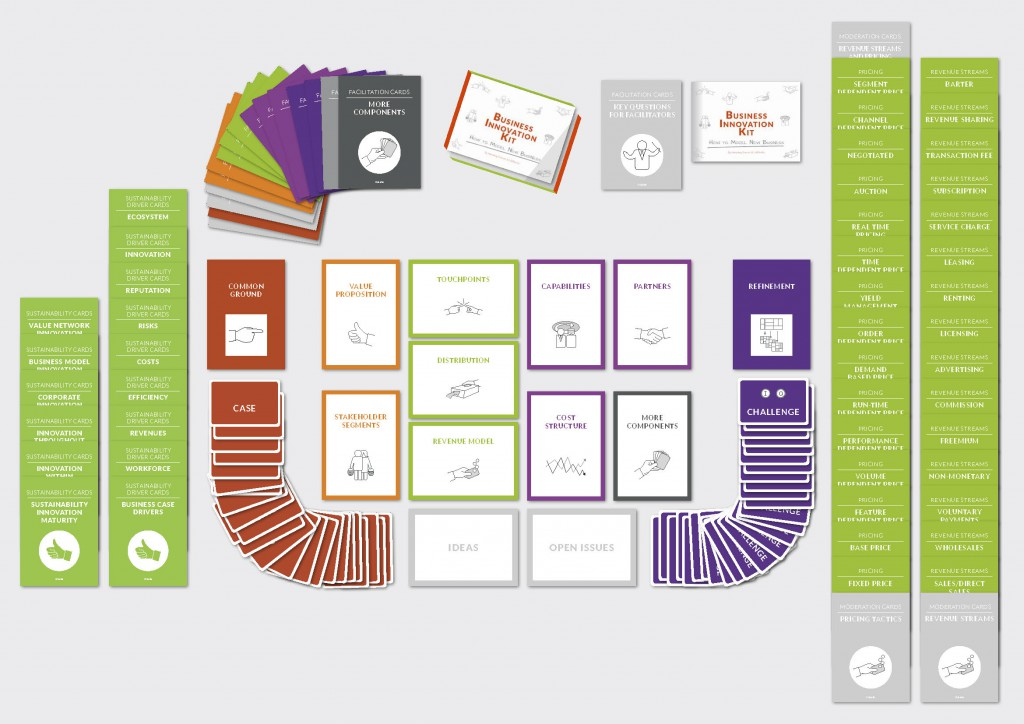 Business Innovation Kit by UXBerlin
