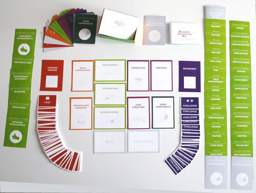 Business_Innovation_Kit_Cards_UXBerlin
